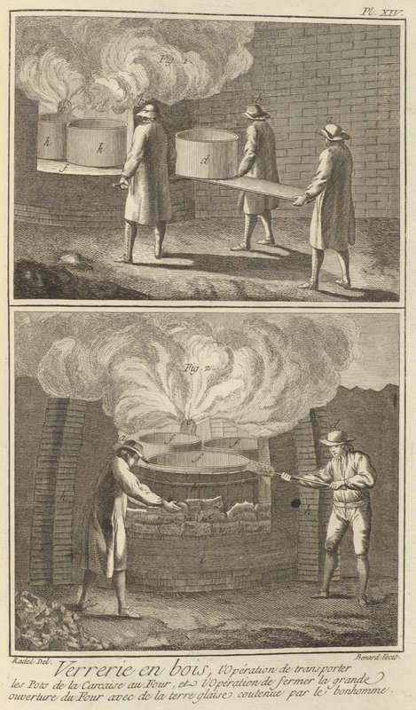 Volume 10, Glass Making – Wood Glass Making or Bottle Glass Making (Verrerie – Verrerie en bois ou petite verrerie à pivette) Plate XIV: Operation of Taking the Pots out of the Pot Furnace to the Glass Furnace
