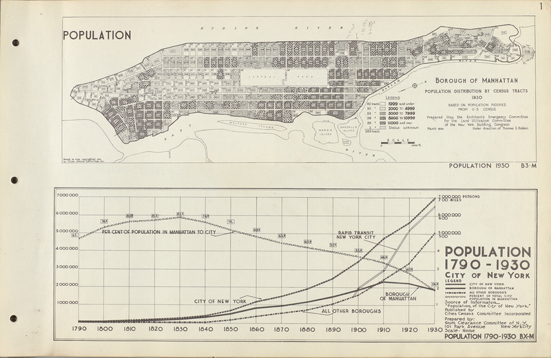 Maps and Charts Prepared by the Slum Clearance Committee of New York, 1933-34: Together with Maps and Charts of the Land Utilization Committee of the New York Building Congress.
