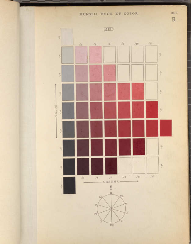Munsell Book of Color Defining, Explaining, and Illustrating the Fundamental Characteristics of Color, A Revision and Extension of The Atlas of the Munsell Color System. Standard Edition.