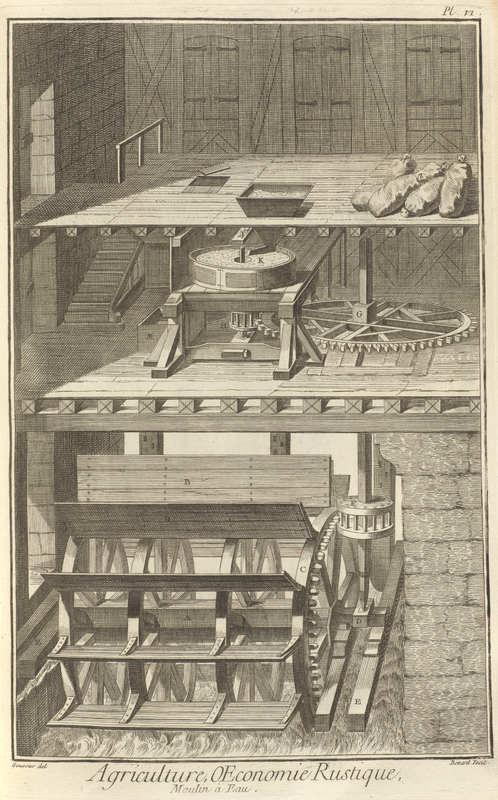 Volume 1, Agriculture and Rural Economy – Windmills and Watermills (Agriculture et économie rustique – moulins à vent et à eau) Plate VI