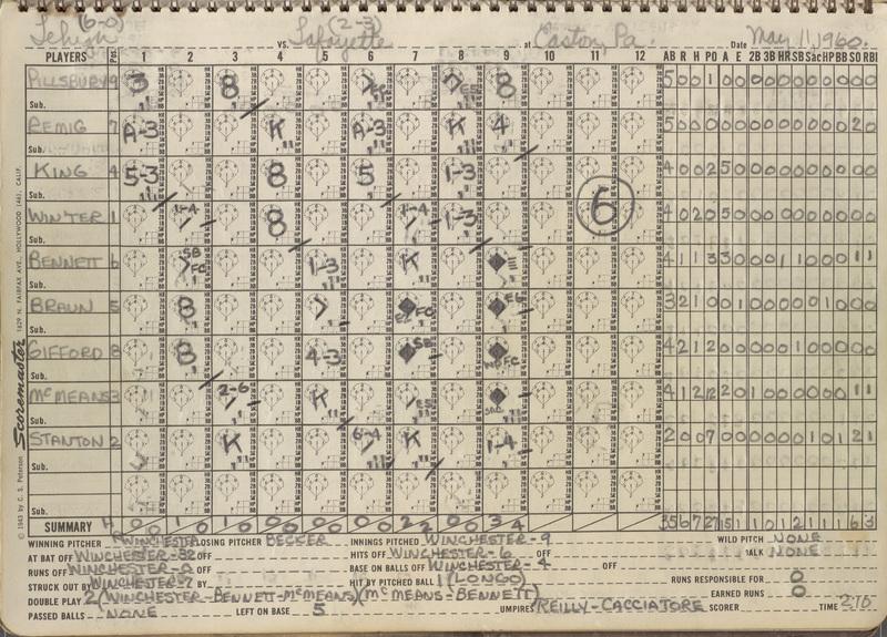 2007 Lehigh University Baseball Team Official Scorebook