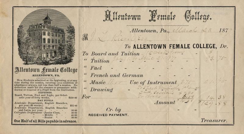 Allentown Female College
