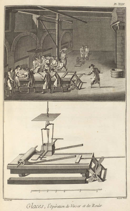 Volume 4, Manufacture of Mirror Glass – Cast Glass ( Manufacture des glaces – Des glaces coulés) Plate XXIV: Operation of Pouring and Rolling