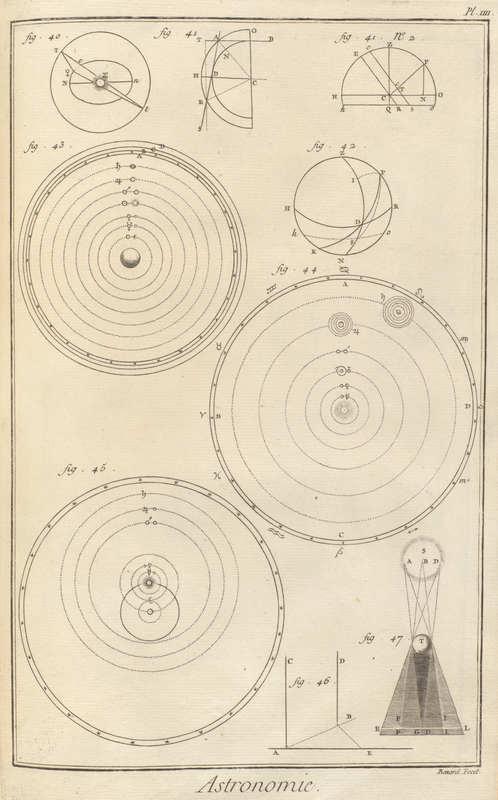 Volume 5, Astronomy (Sciences – Mathématiques – Astronomie) Plate IV<br />