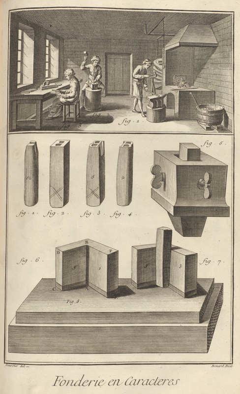 Volume 2, Casting of Printing Type, preceded by Punchcutting (Fonderie en caractères d&#039;imprimerie, précédée de la gravure des poinçons) Plate I<br />