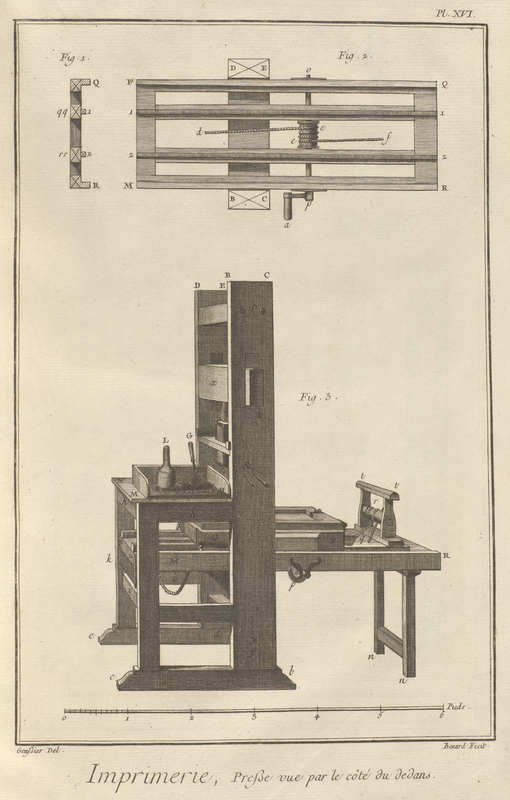 Volume 7, Letterpress Printing (Imprimerie) Plate XVI: Press Seen from the Inner Side