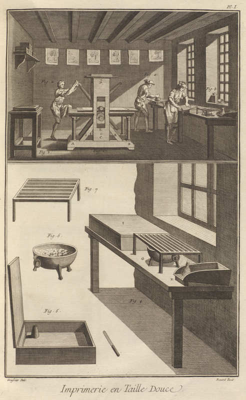 Volume 7, Printing from Engraved Copper Plates using the Rolling Press (Imprimerie en taille-douce) Plate I