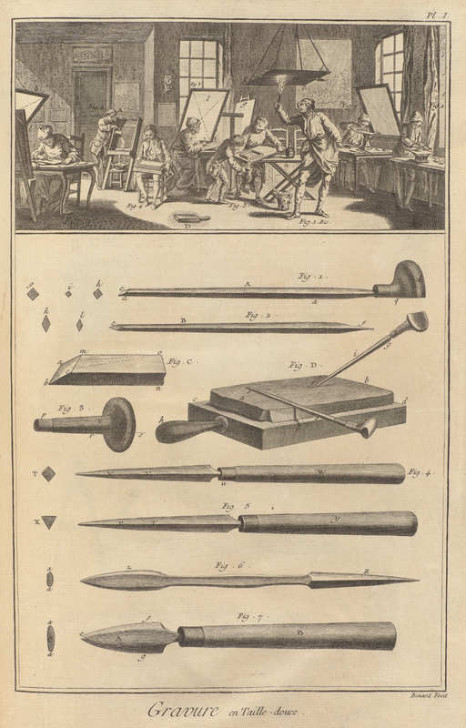 Volume 7, Intaglio Printmaking (Gravure en taille-douce) Plate I
