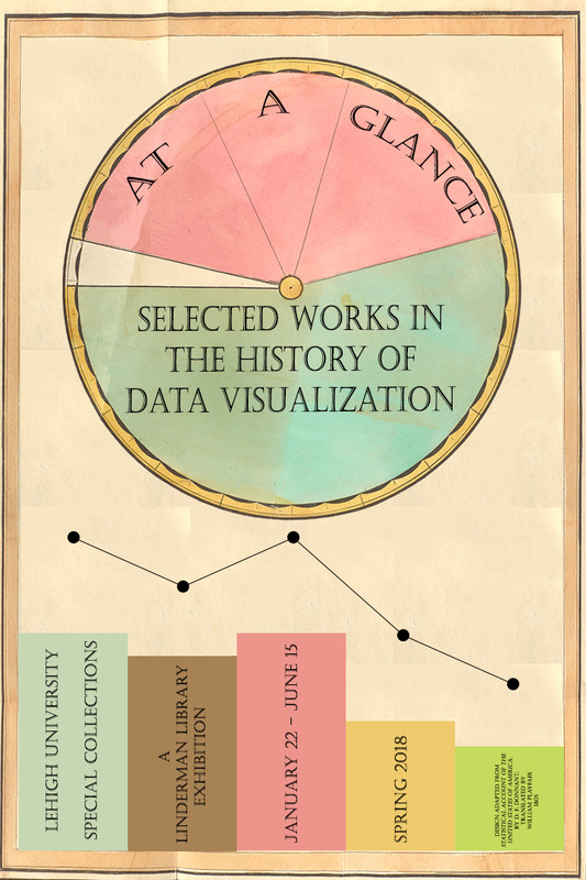 Lehigh Data Visualization Exhibition Poster