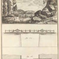 Volume 2, Carpentry (Charpenterie) Plate XVIII: Foundations of Abutments